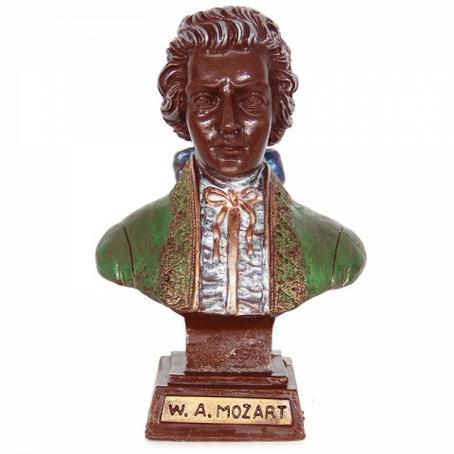 Popiersie Mozarta